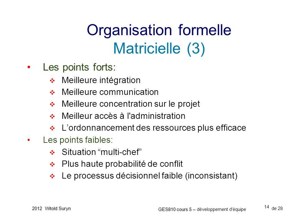Organisation formelle
