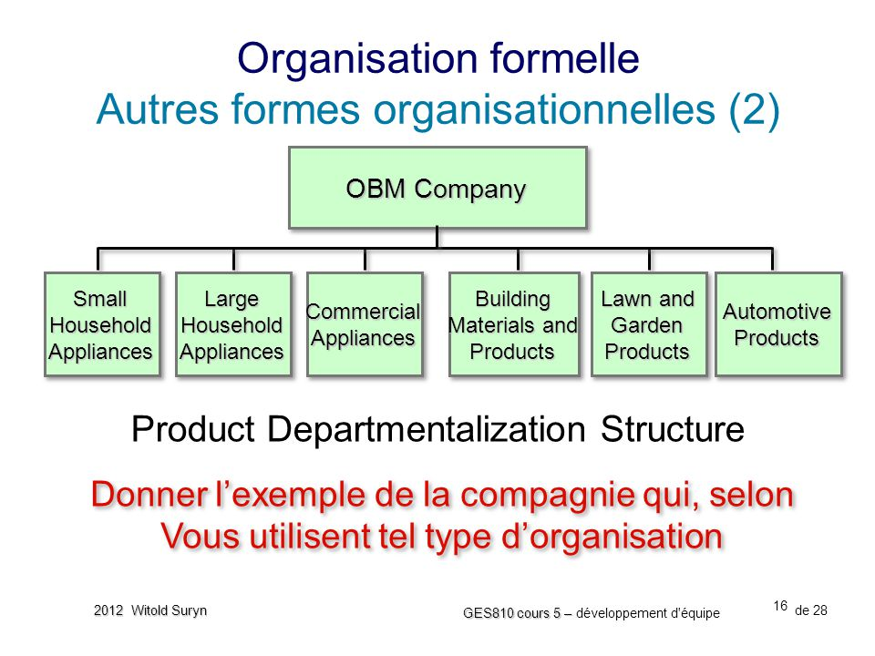 Product Departmentalization Structure