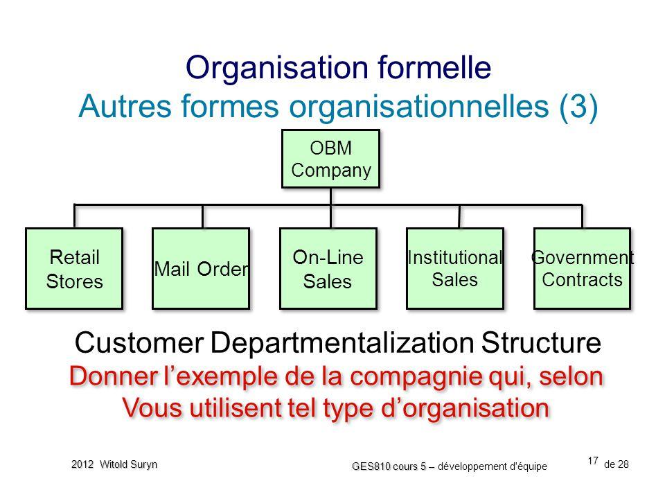 Customer Departmentalization Structure