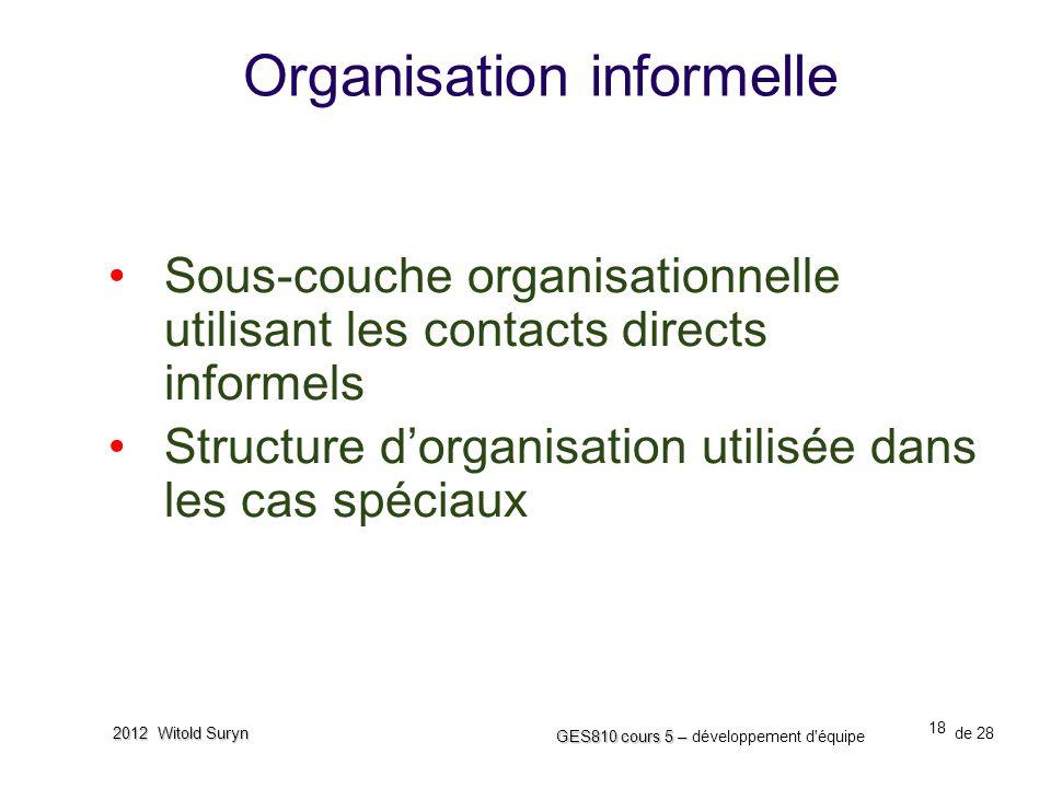Organisation informelle