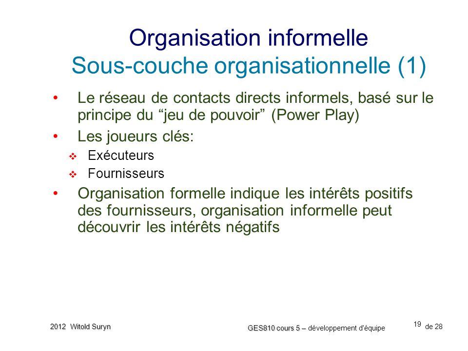Organisation informelle Sous-couche organisationnelle (1)