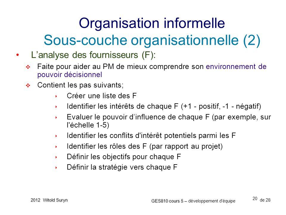 Organisation informelle Sous-couche organisationnelle (2)