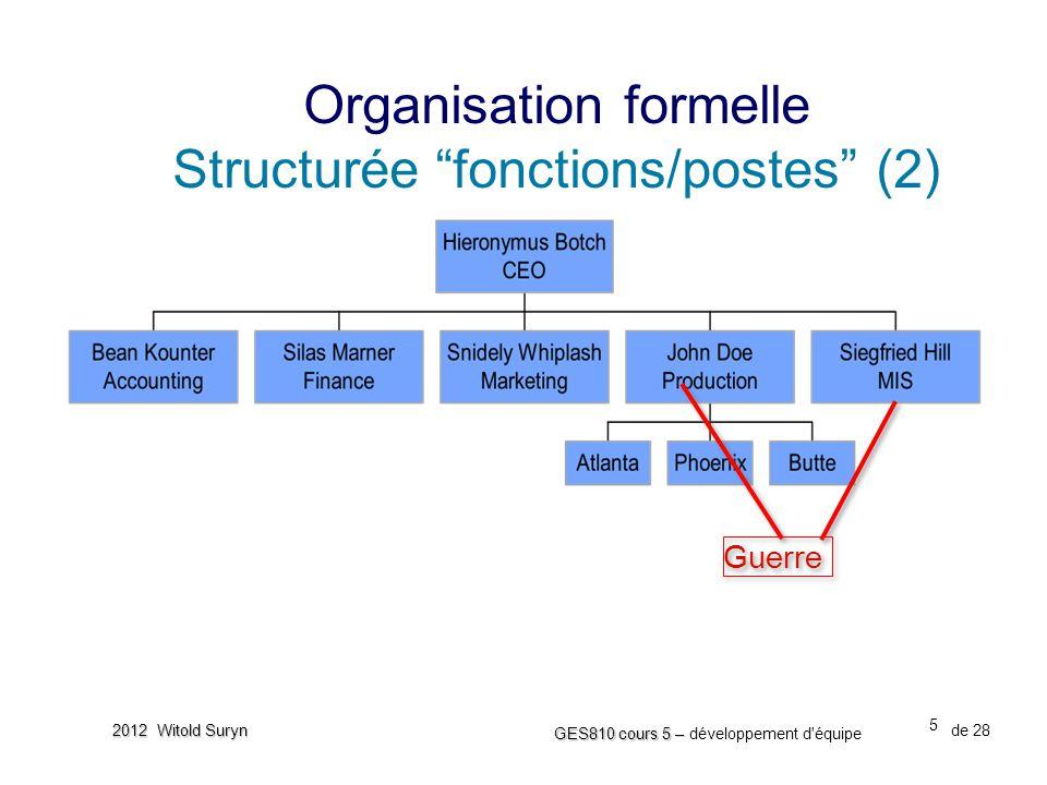 Organisation formelle Structurée fonctions/postes (2)