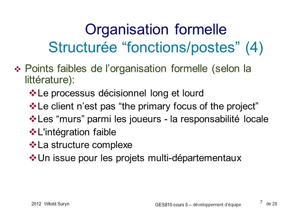 Organisation formelle Structurée fonctions/postes (4)