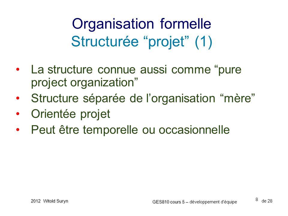 Organisation formelle Structurée projet (1)
