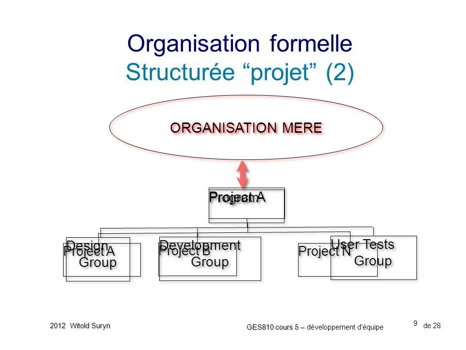 Organisation formelle Structurée projet (2)
