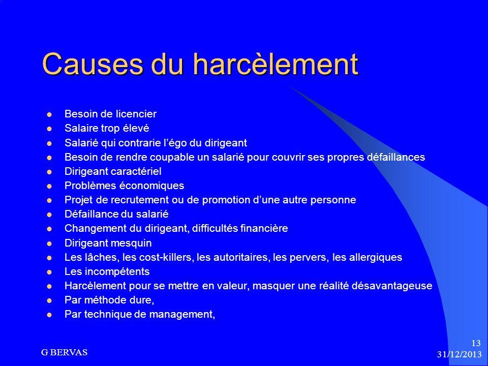 Causes du harcèlement Besoin de licencier Salaire trop élevé