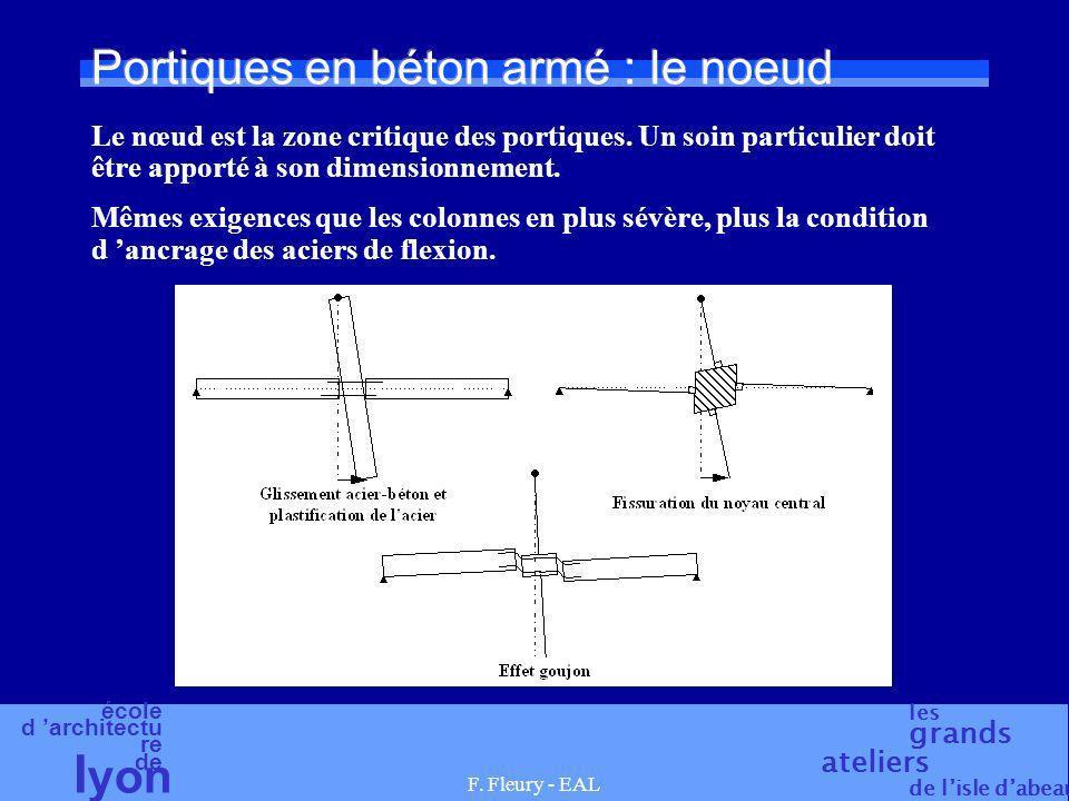 Portiques en béton armé : le noeud