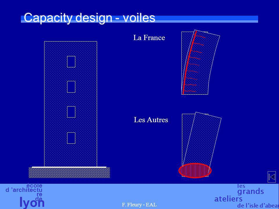 Capacity design - voiles