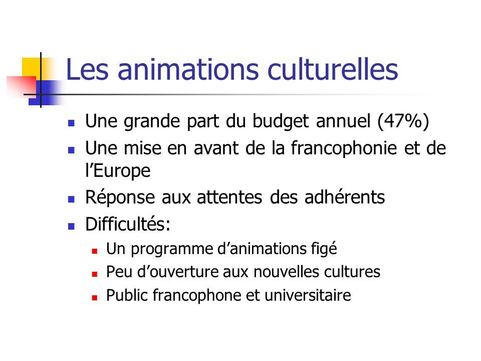 Les animations culturelles
