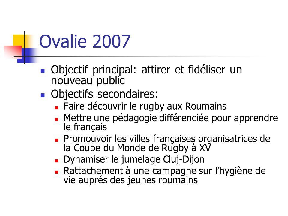 Ovalie 2007 Objectif principal: attirer et fidéliser un nouveau public