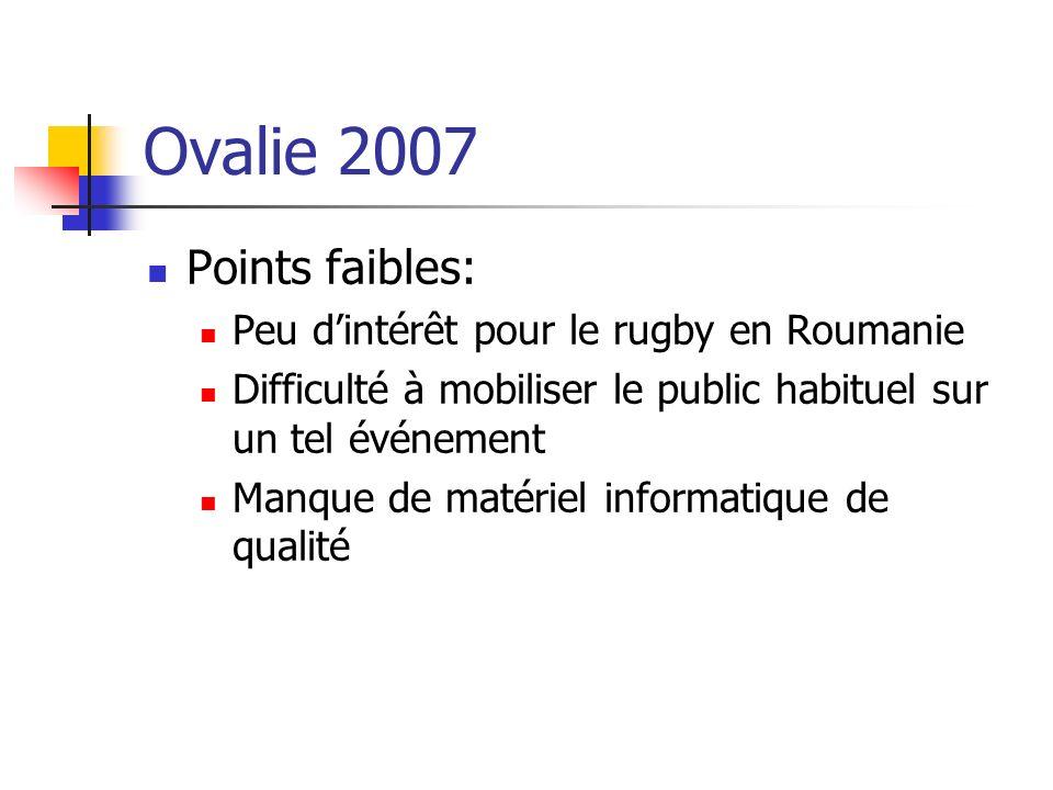 Ovalie 2007 Points faibles: Peu d'intérêt pour le rugby en Roumanie
