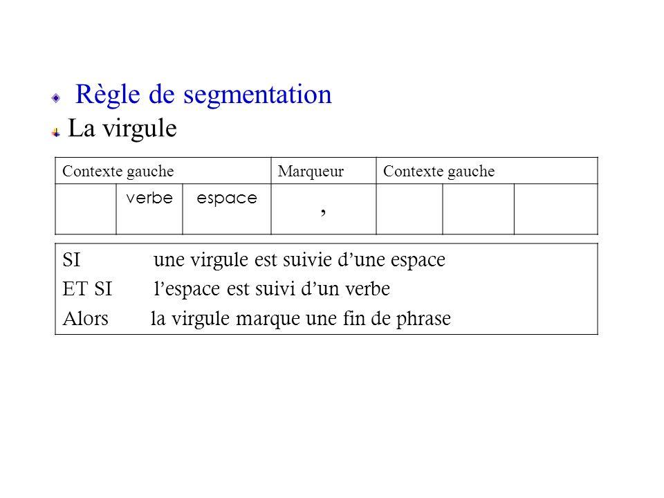 Règle de segmentation La virgule ,