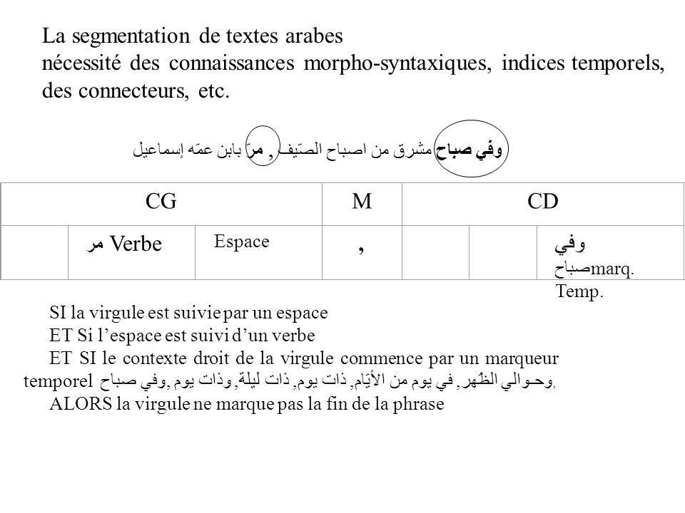 La segmentation de textes arabes