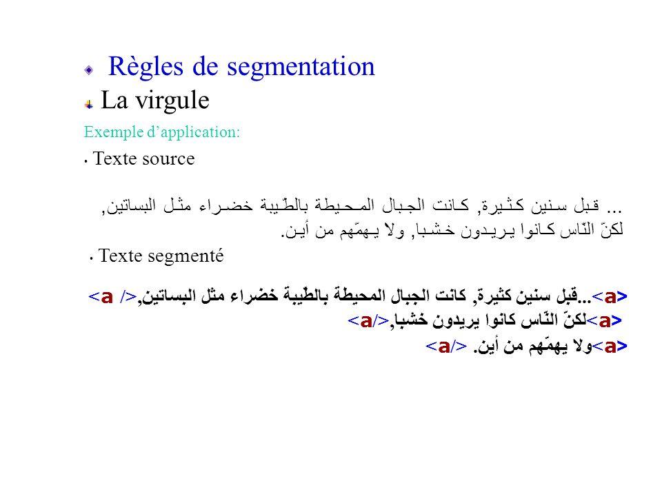 Règles de segmentation