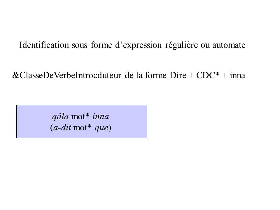 Identification sous forme d'expression régulière ou automate