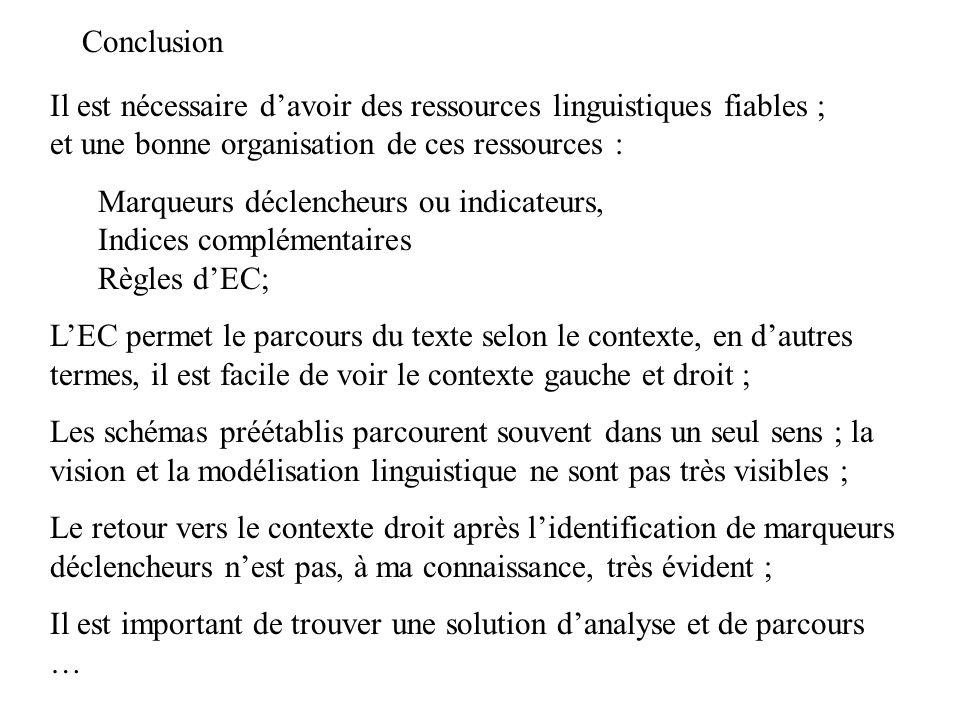 ConclusionIl est nécessaire d'avoir des ressources linguistiques fiables ; et une bonne organisation de ces ressources :