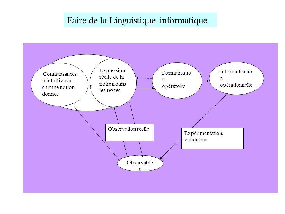 Faire de la Linguistique informatique