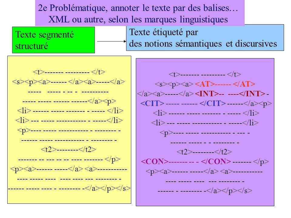 2e Problématique, annoter le texte par des balises…