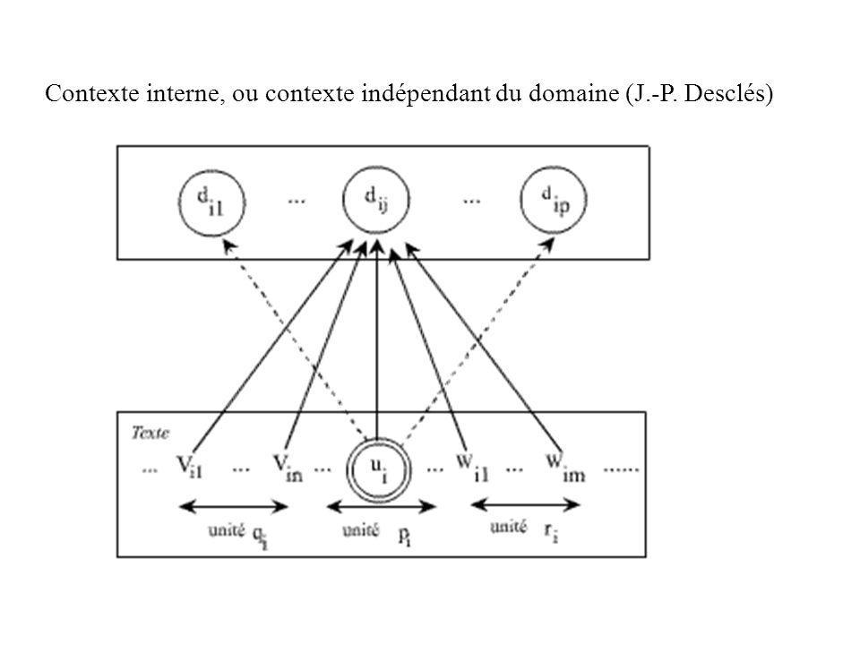 Contexte interne, ou contexte indépendant du domaine (J.-P. Desclés)
