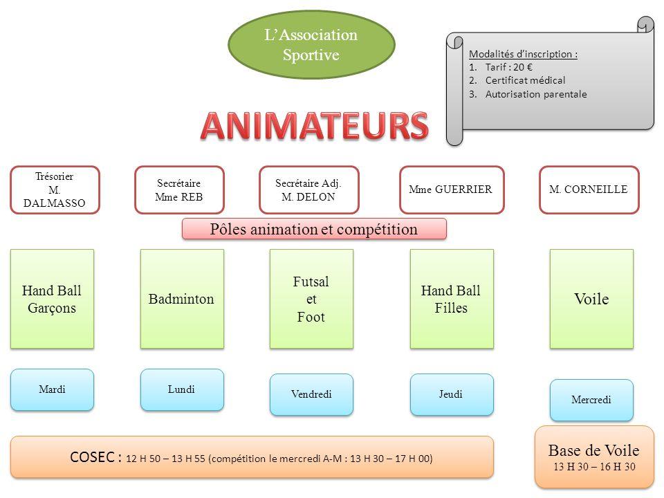 ANIMATEURS L'Association Sportive Pôles animation et compétition Voile