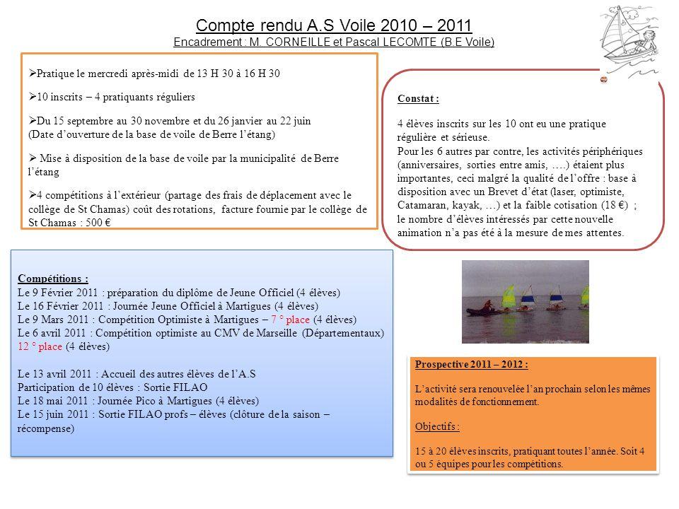 Encadrement : M. CORNEILLE et Pascal LECOMTE (B.E Voile)