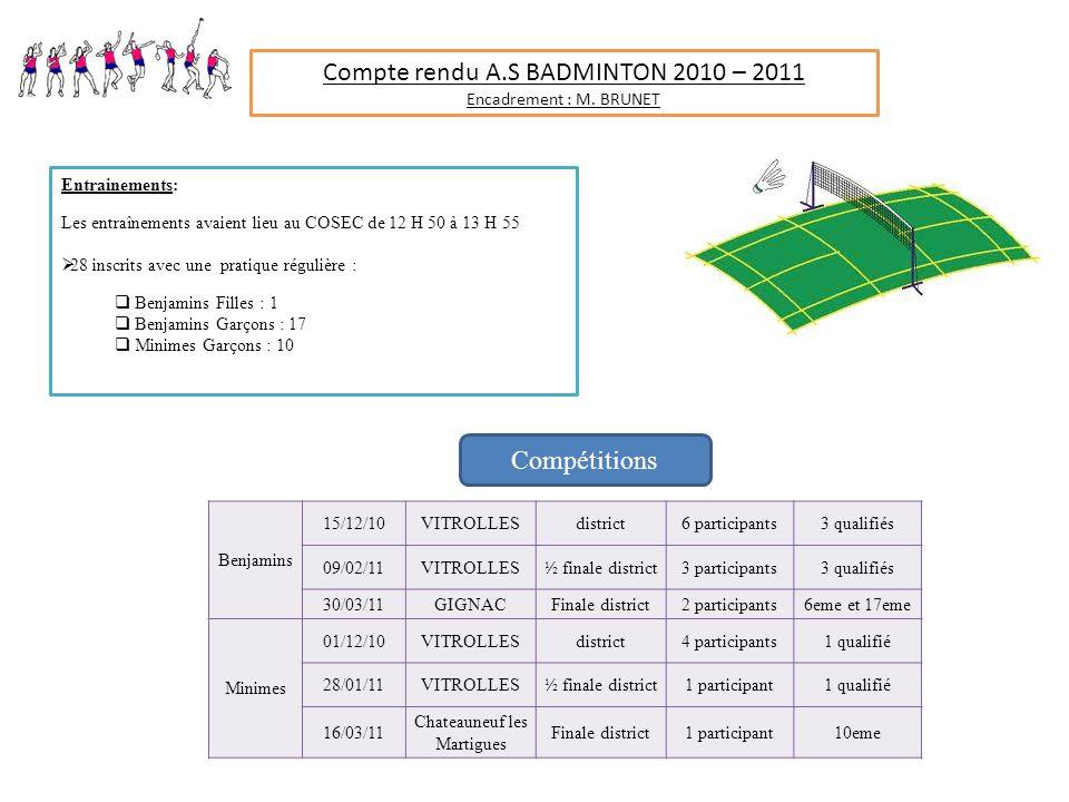 Compte rendu A.S BADMINTON 2010 – 2011