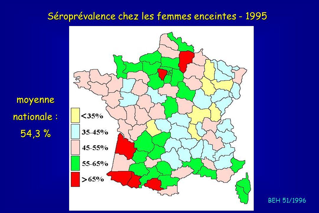 Séroprévalence chez les femmes enceintes - 1995