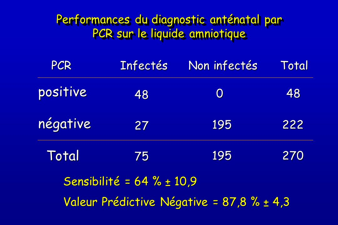 Performances du diagnostic anténatal par PCR sur le liquide amniotique