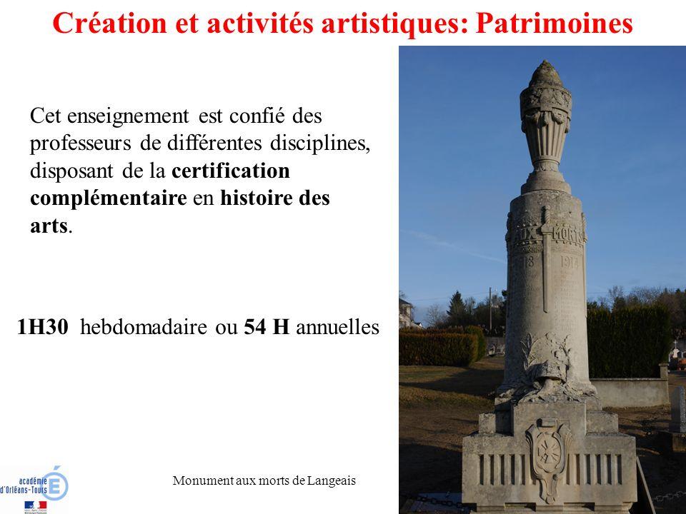 Création et activités artistiques: Patrimoines