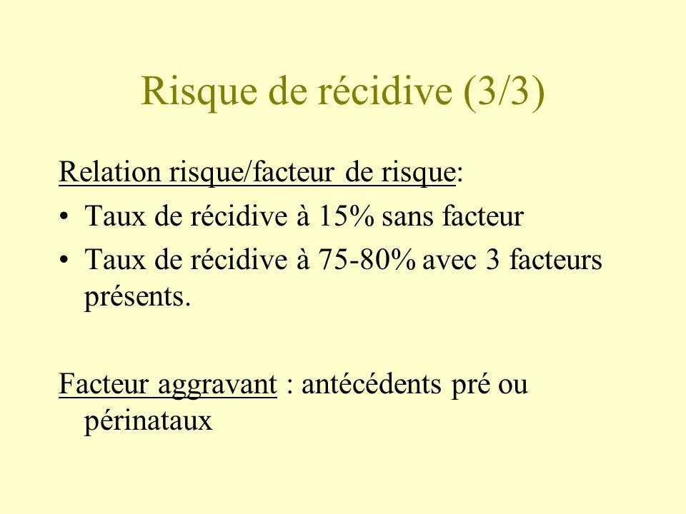 Risque de récidive (3/3) Relation risque/facteur de risque: