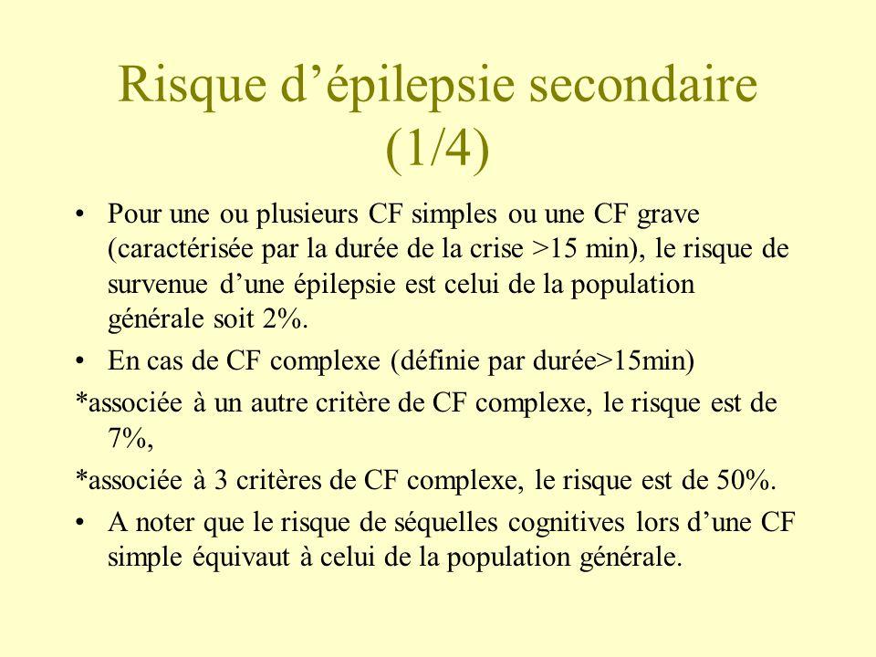 Risque d'épilepsie secondaire (1/4)