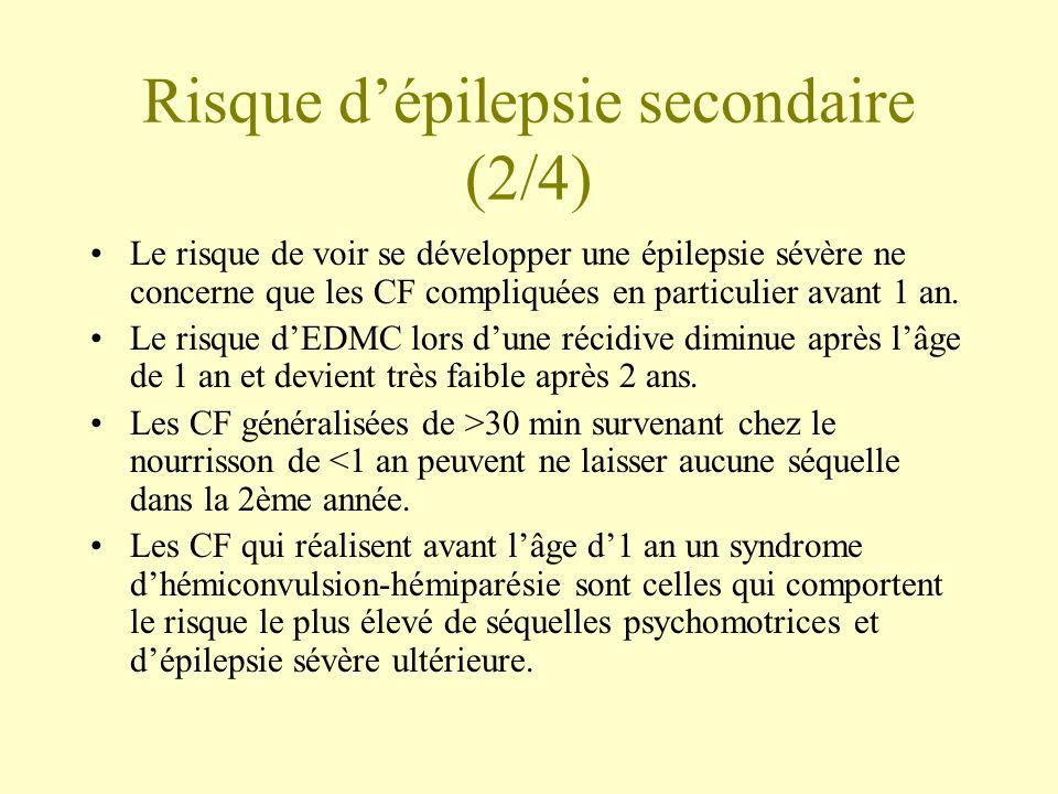 Risque d'épilepsie secondaire (2/4)