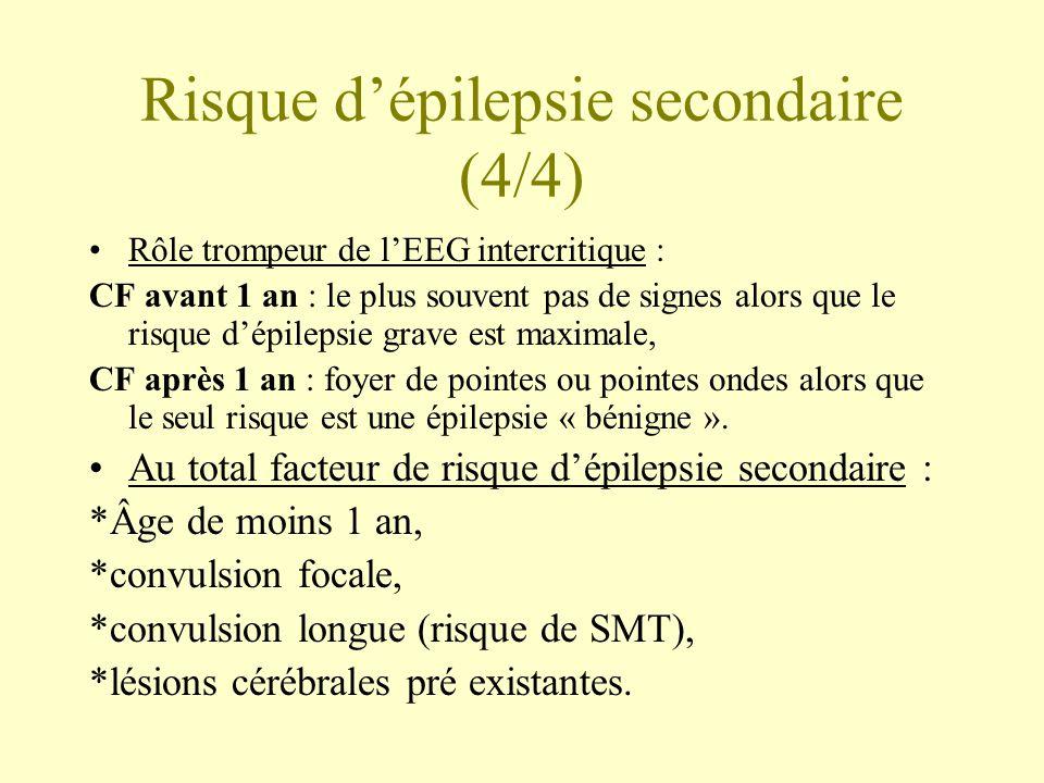 Risque d'épilepsie secondaire (4/4)