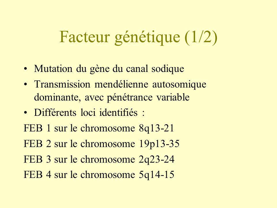 Facteur génétique (1/2) Mutation du gène du canal sodique