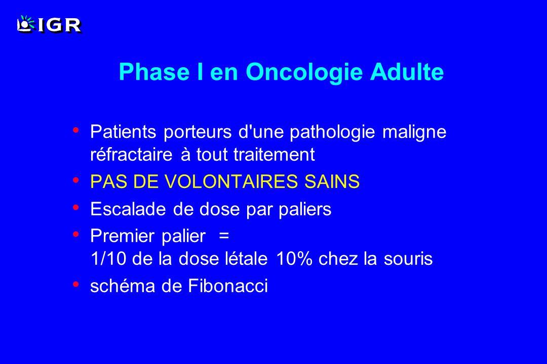 Phase I en Oncologie Adulte