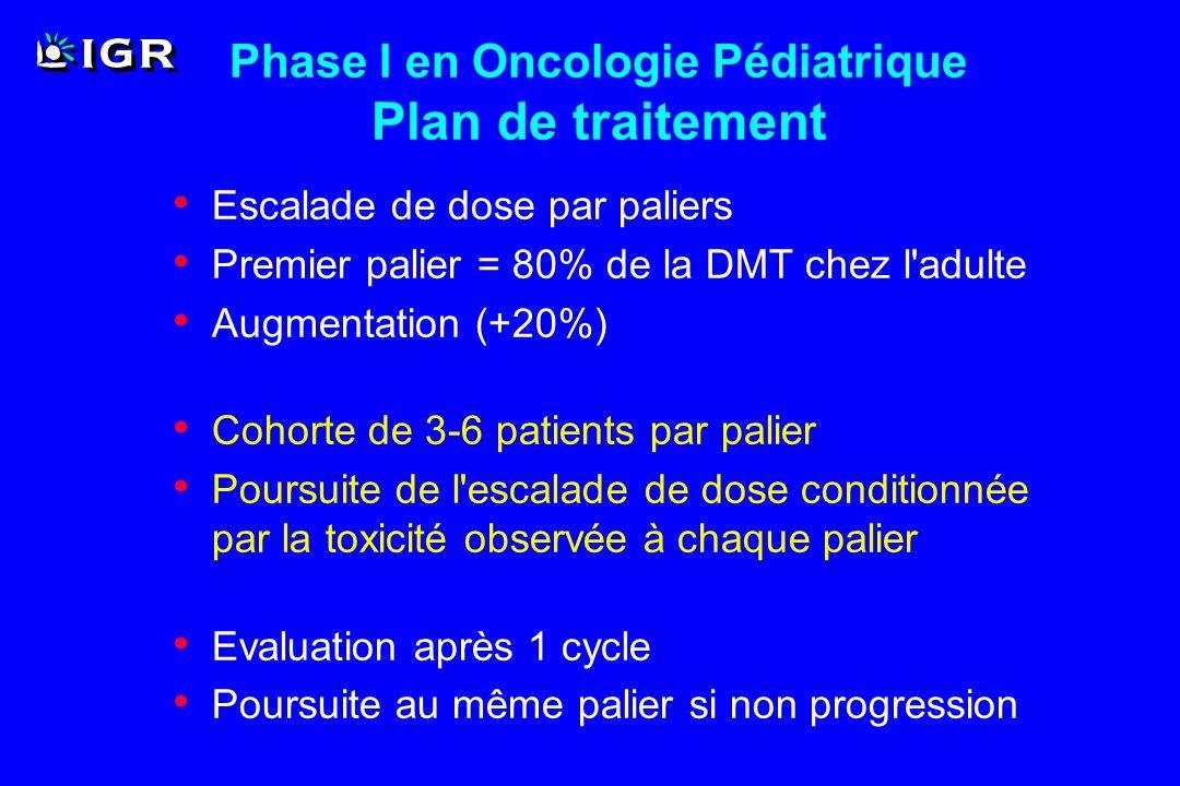 Phase I en Oncologie Pédiatrique Plan de traitement
