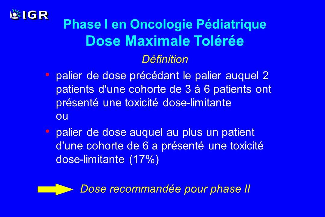 Phase I en Oncologie Pédiatrique Dose Maximale Tolérée