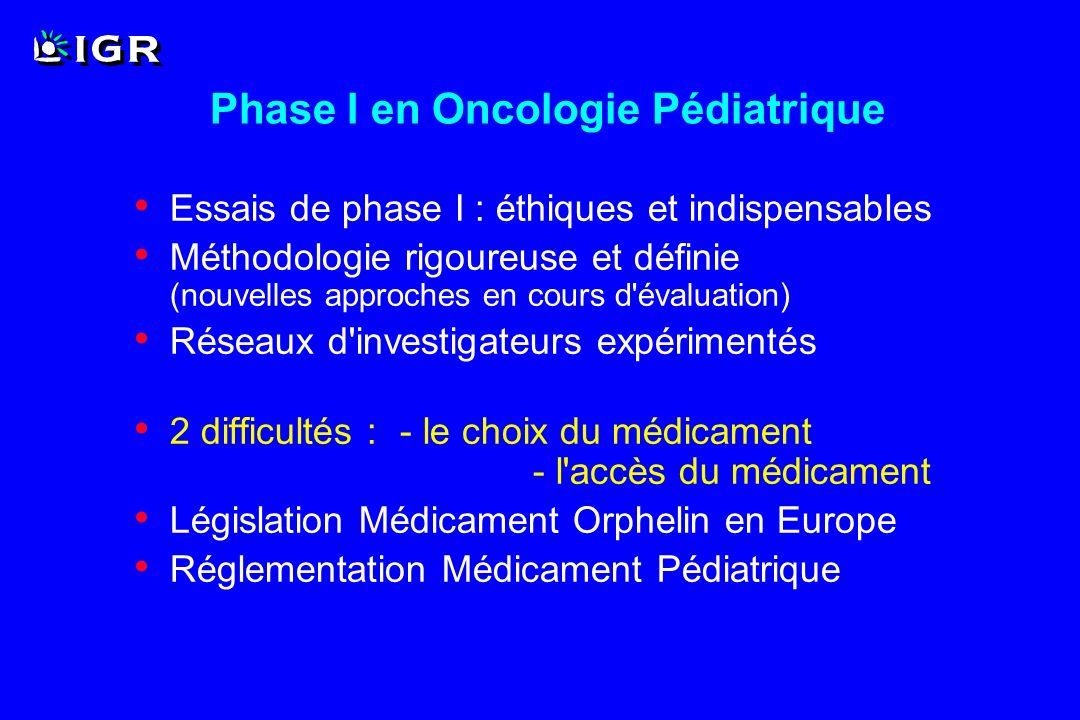 Phase I en Oncologie Pédiatrique