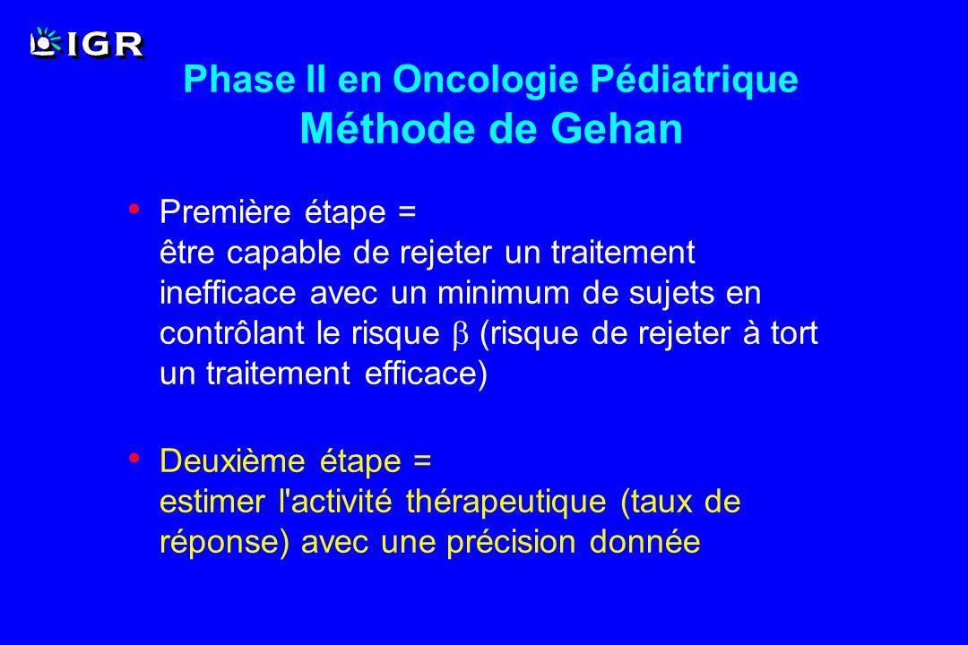 Phase II en Oncologie Pédiatrique Méthode de Gehan