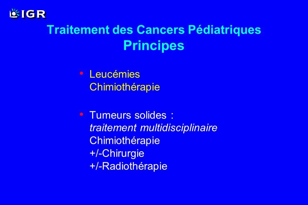 Traitement des Cancers Pédiatriques Principes
