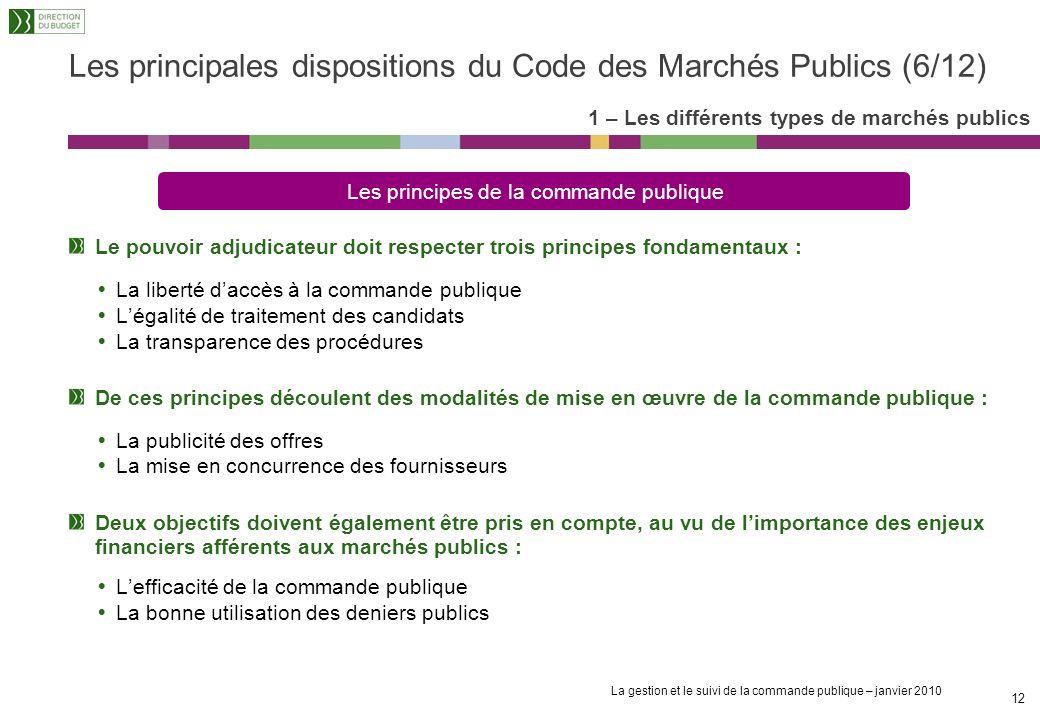 Les principales dispositions du Code des Marchés Publics (6/12)