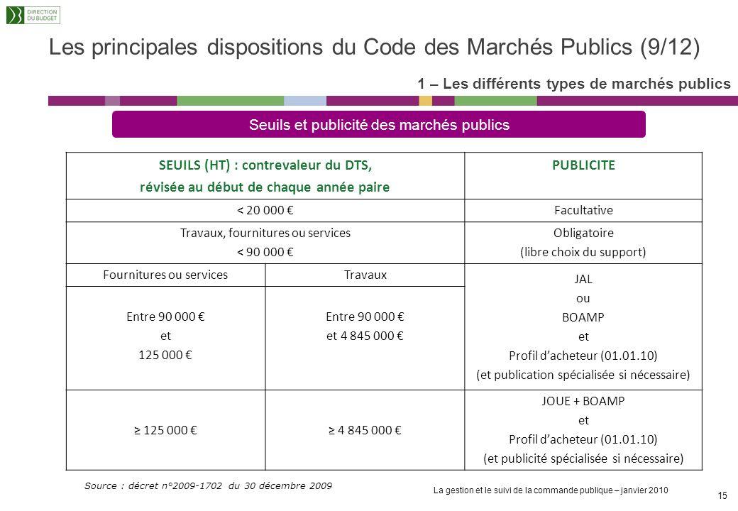 Les principales dispositions du Code des Marchés Publics (9/12)