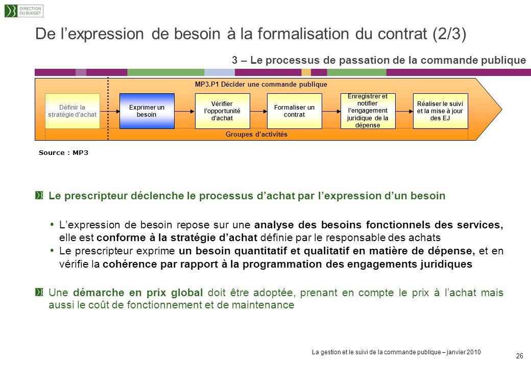 De l'expression de besoin à la formalisation du contrat (2/3)