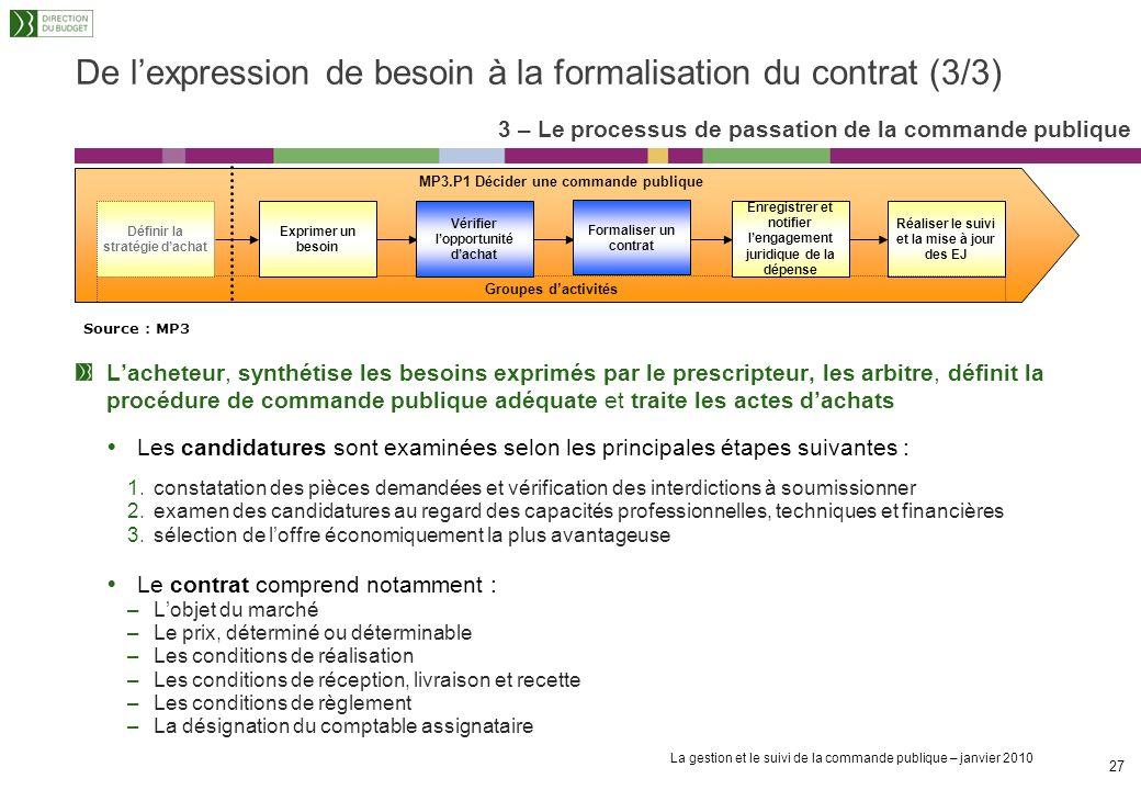De l'expression de besoin à la formalisation du contrat (3/3)