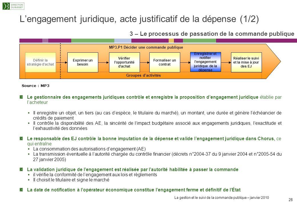 L'engagement juridique, acte justificatif de la dépense (1/2)