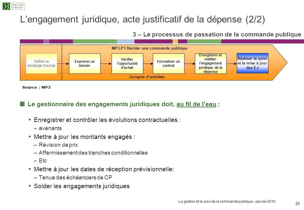 L'engagement juridique, acte justificatif de la dépense (2/2)