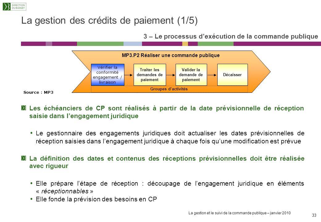 La gestion des crédits de paiement (1/5)