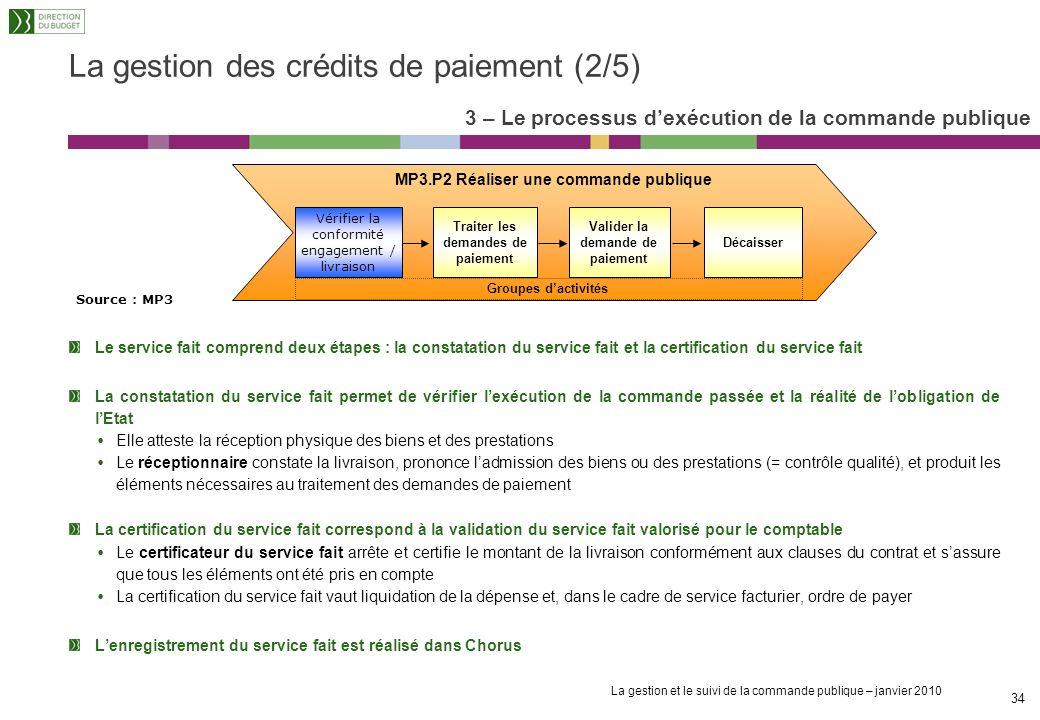 La gestion des crédits de paiement (2/5)