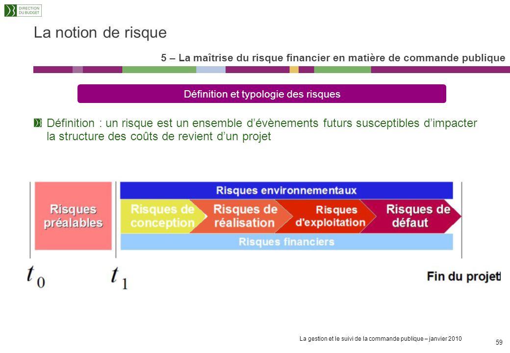 La notion de risque 5 – La maîtrise du risque financier en matière de commande publique. Définition et typologie des risques.